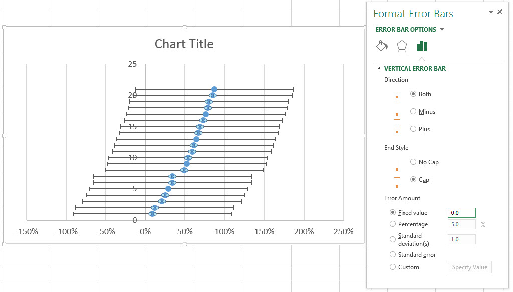 how to change horizontal error bars to vertical in excel