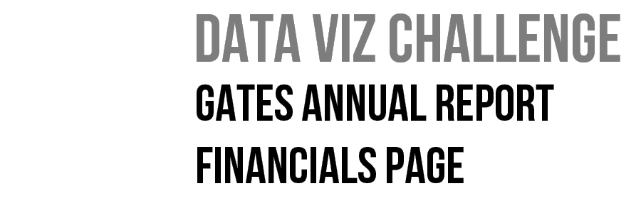 Data Viz Challenge: Gates Annual Report Financials Page