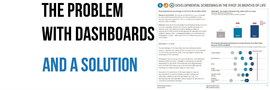 The Problem with Dashboards (And A Solution)