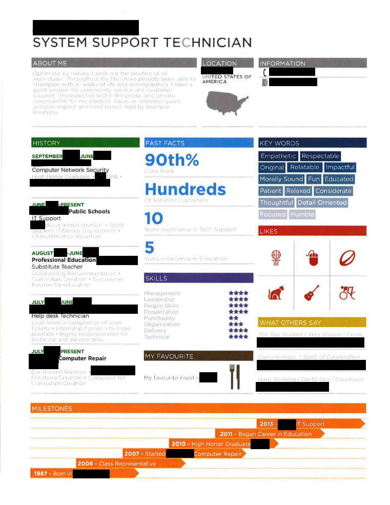 Should You Make An Infographic Resume Evergreen Data - Infographic-resume