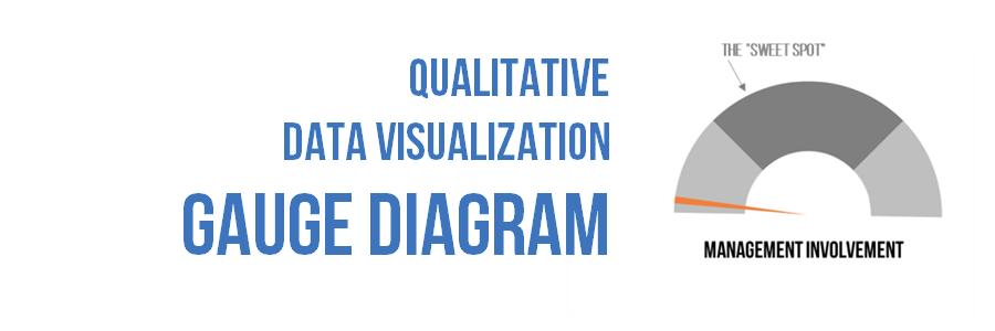 Qualitative Data Visualization: The Gauge Diagram