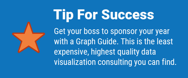 Tip for Success: Get your boss to sponsor your year with a Graph Guide. This is the least expensive, highest quality data visualization consulting you can find.