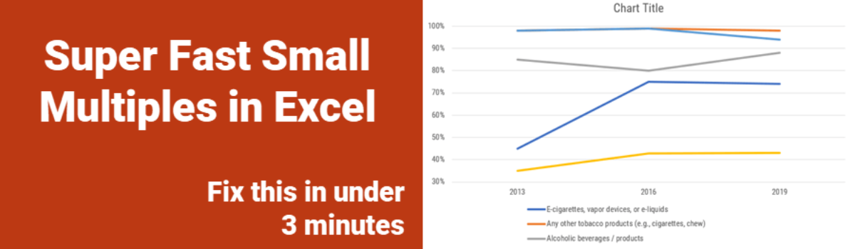 Super Fast Small Multiple Graphs in Excel