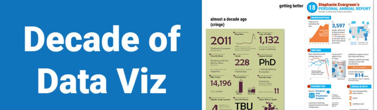 Decade of Data Viz