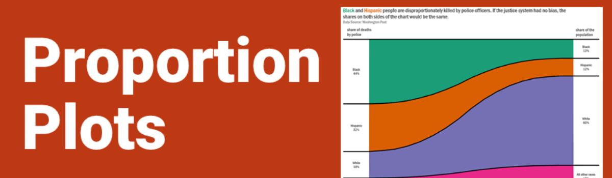 Proportion Plots