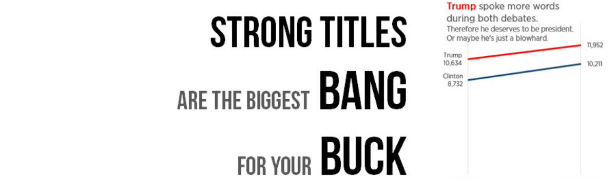 Strong Titles Are The Biggest Bang for Your Buck