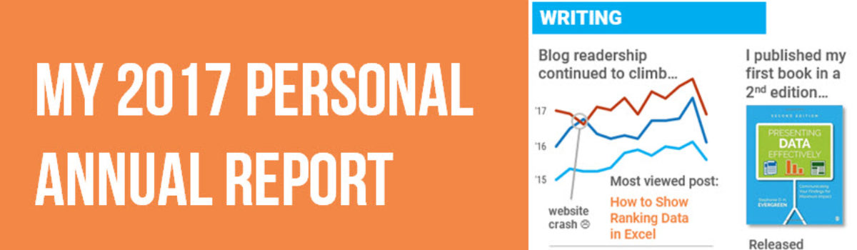 My 2017 Personal Annual Report