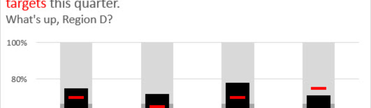 The Easiest Way to Make Bullet Charts in Excel