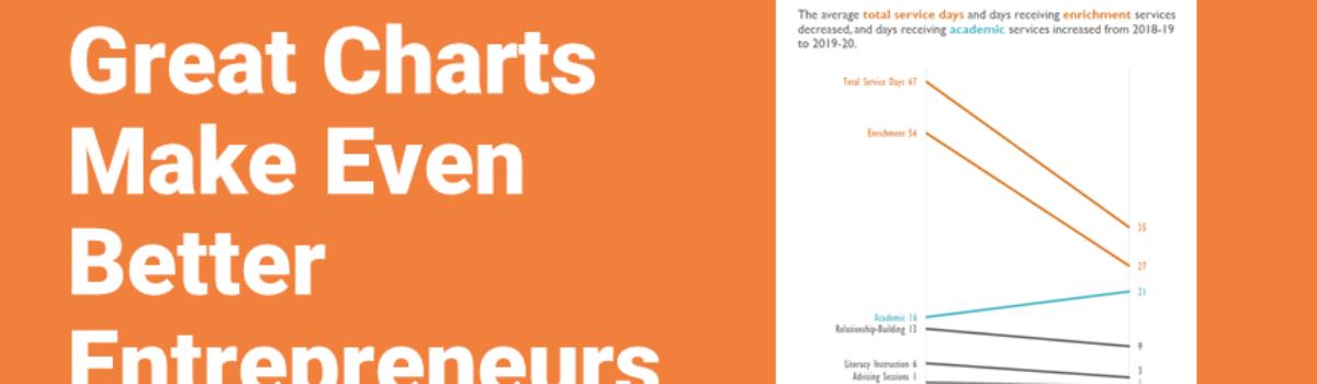 Great Charts Make Even Better Entrepreneurs