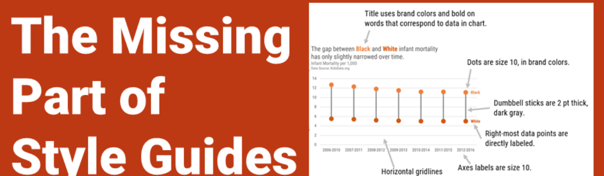 The Missing Part of Style Guides